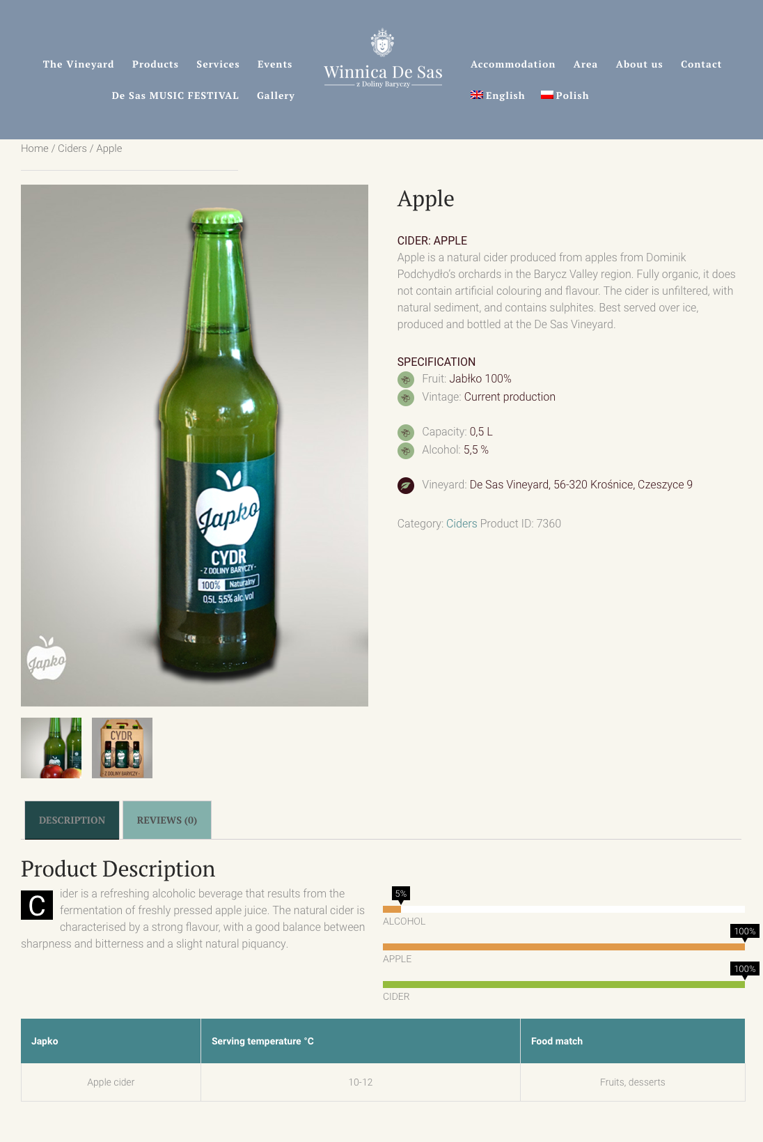 IMWeb for DeSasVineyard|Product Page